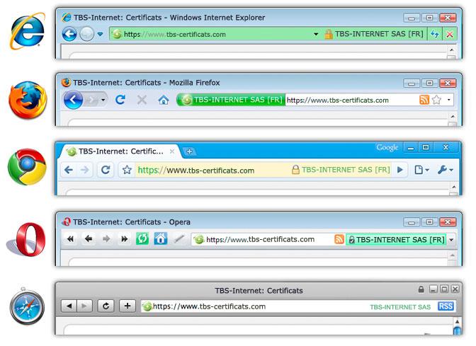 Source de l'image : http://symantec.tbs-certificats.com